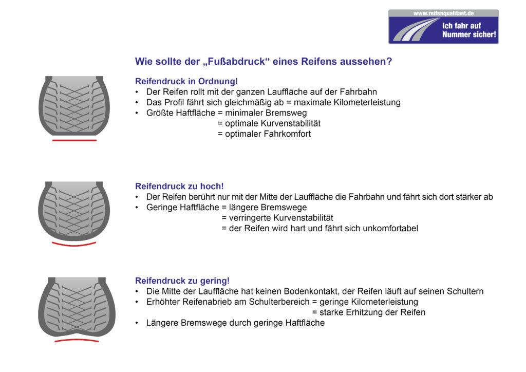 Reifencheck und Wissen über Reifen Bildquelle: reifenqualitaet.de